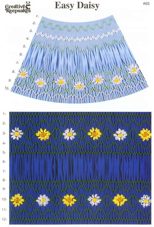 daisy smocking plate | Smocking Plates by Creative Keepsakes - Heirlooms Forever
