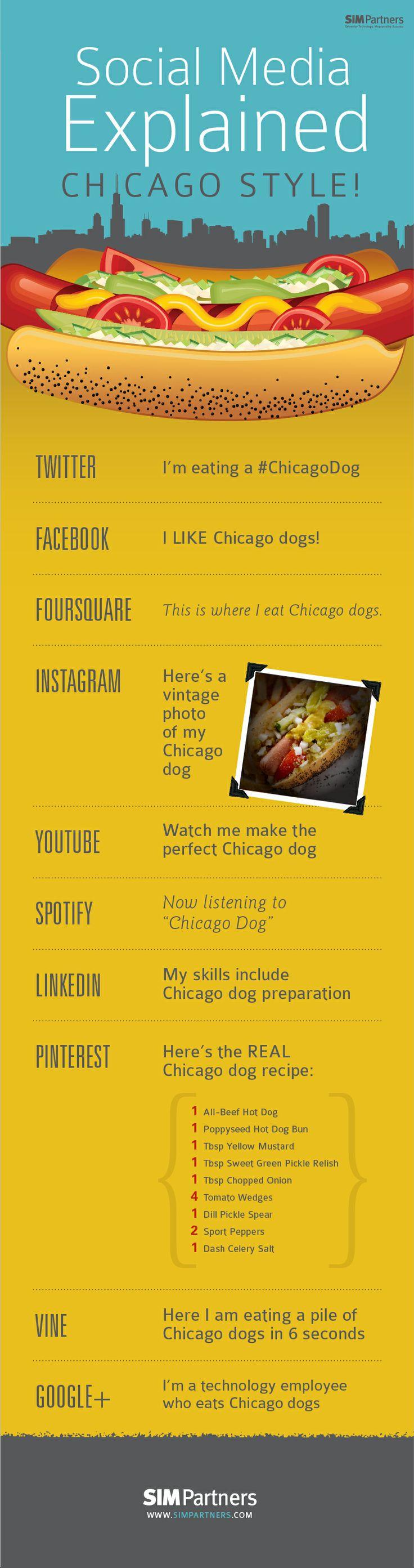 Social Media Explained: Chicago Style - #SocialMedia #Infographic