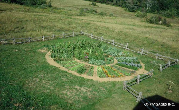 Les 20 meilleures images du tableau jardin mandala sur for Jardin mandala