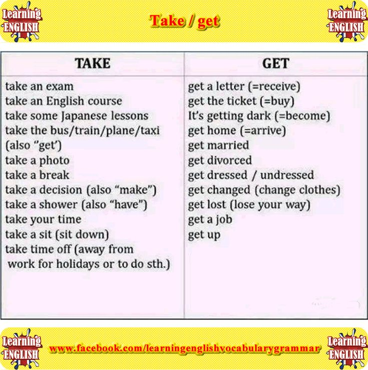 Collocations with get and take examples