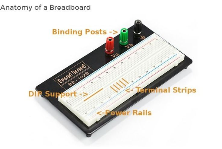 Everything you ever wanted to know about breadboards https://learn.sparkfun.com/tutorials/how-to-use-a-breadboard