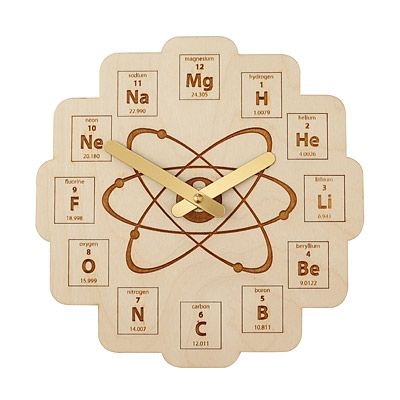 Best 25 hydrogen element ideas on pinterest symbol name list periodic table clock urtaz Images