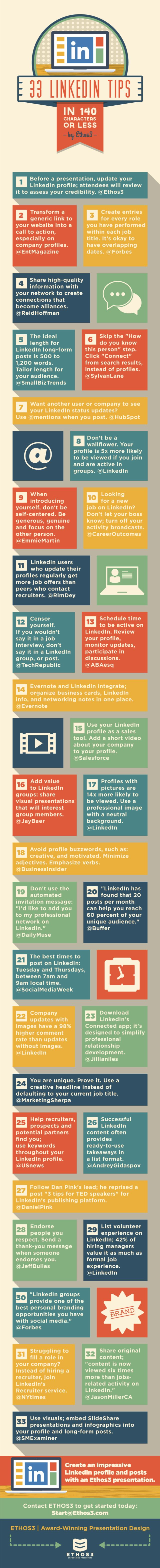 Here are 33 LinkedIn Tips for you to Tweet! by Douglas Karr on Marketing Technology Blog