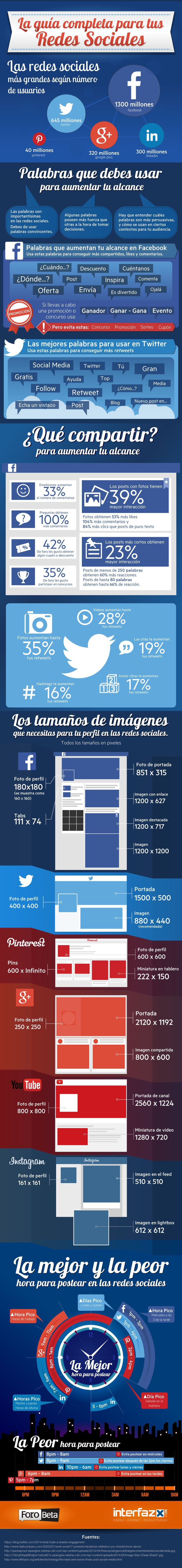 Guía completa para tus Redes Sociales #infografia