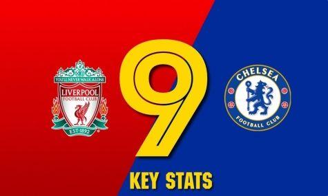 9 Статистика запоминать и случайно упасть в разговоре, когда наблюдал за игрой Челси