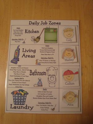 This may be my favorite! It gives the kid the whole week to practice and learn that chore instead of switching it up everyday.  ALSO, the blog has the BEST laundry system!! Gotta do Sarah's laundry room like this!  The Creative Homemaker: Ang's Laundry System