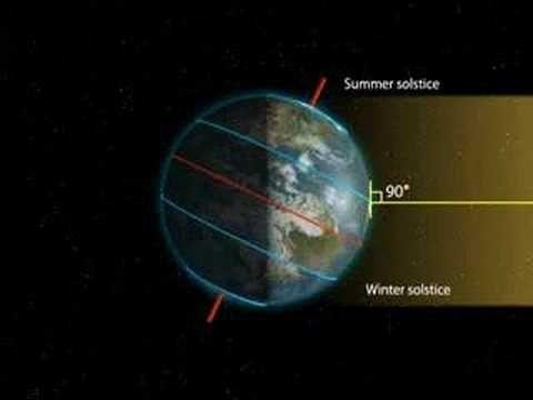 Opetusvideo maapallon vuotuisesta matkasta auringon ympäri. Videon käyttöoikeutta koskee Creative Commons Nimeä-Ei muutoksia 3.0 -lisenssi.
