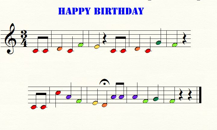 Name:  Happy Birthday Difficulty Level:  Easy Sets Required:  Diatonic Teaching Ideas:  Perform periodically for student or teacher birthdays. Because of copyright, this arrangement is for classroo...