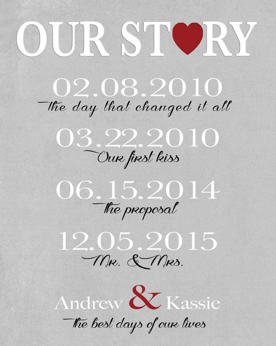 Valentine's Day Gift First Anniversary Gift by KreationsbyMarilyn