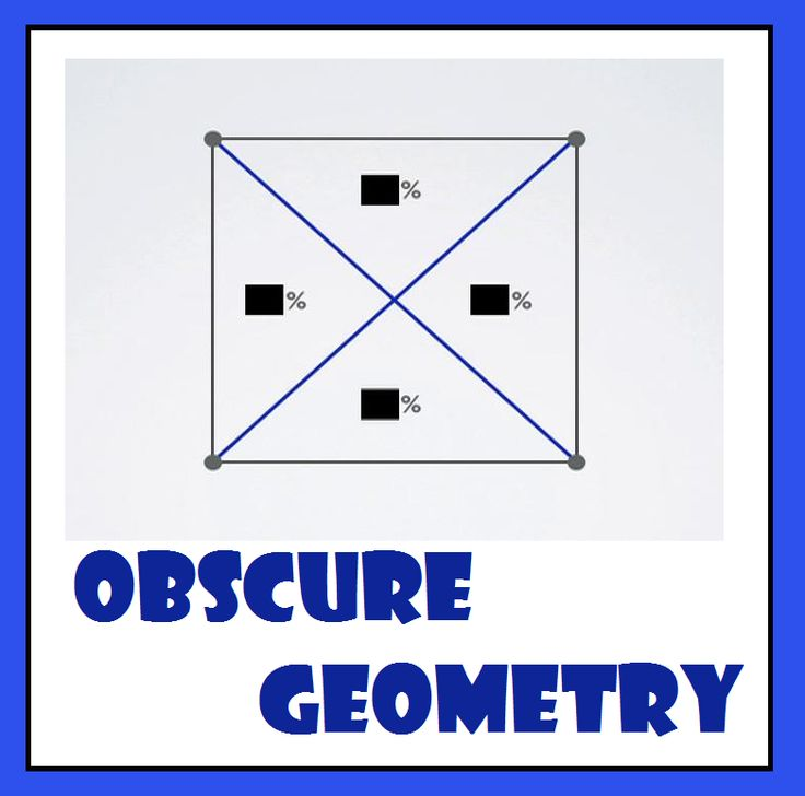 Grade 10, 11, 12 Problem Based Lesson   Turn Boring Geometry into an Engaging Lesson!    Expressing Geometric Properties With Equations, Modeling, Problem Solving