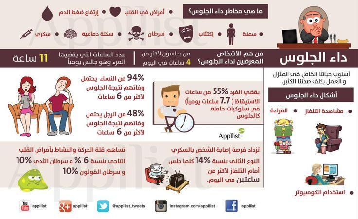 ابليست بالعربية On Twitter