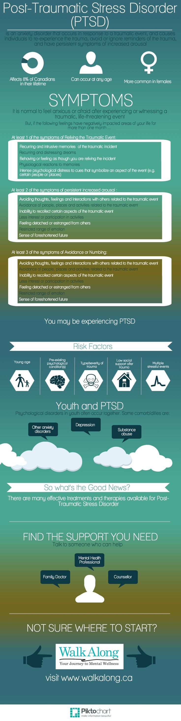Traumatic Stress Disorder PTSD Recommended Health Infograpics Find facts about PTSD at www.pinterest.com/mentallyinteresting/post-traumatic-stress-disorder?utm_content=bufferfff3c&utm_medium=social&utm_source=pinterest.com&utm_campaign=buffer