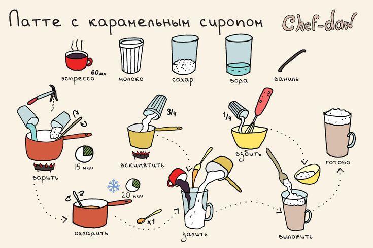 chef_daw_latte_s_karamelnim_siropom