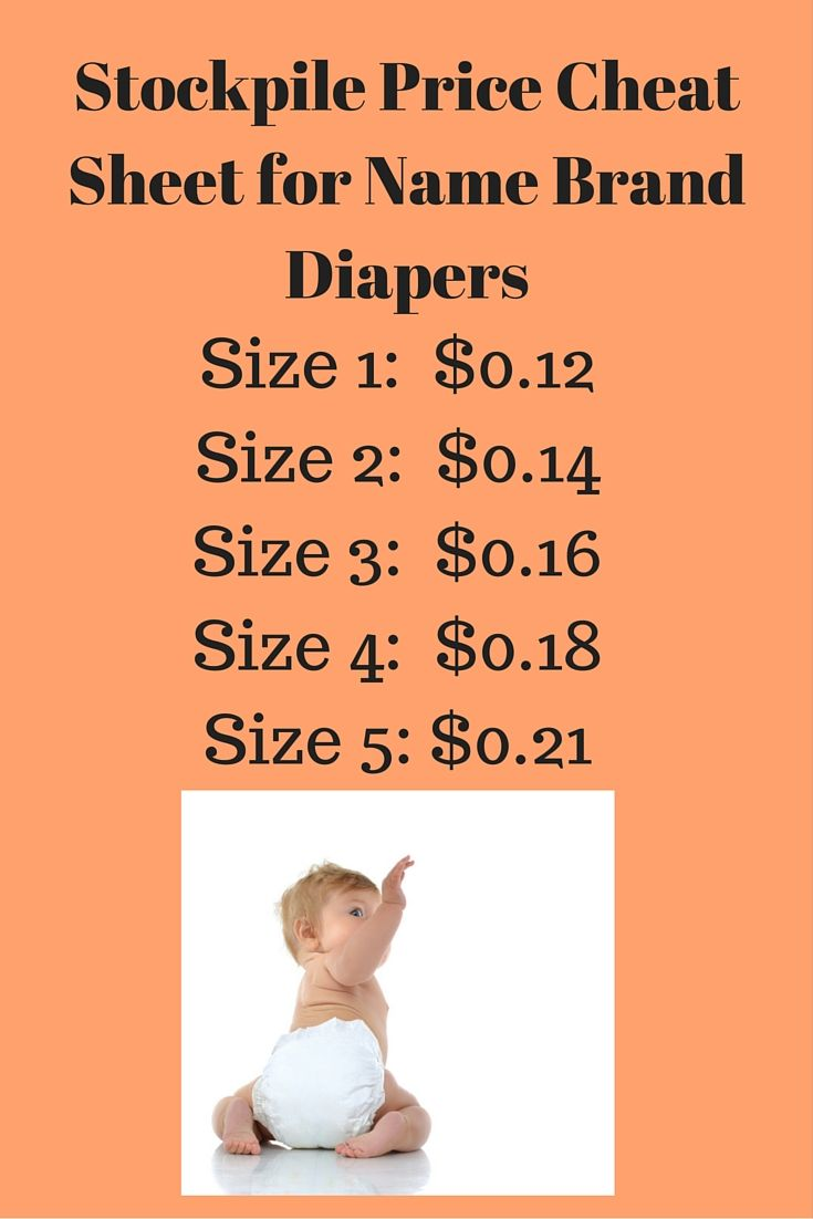 I have a quick and easy formula to decide if you are getting the best deal on diapers. http://faithfilledparenting.com/save-money-on-diapers/?utm_campaign=coschedule&utm_source=pinterest&utm_medium=Faith%20Filled%20Parenting&utm_content=How%20to%20Save%20Money%20on%20Diapers%20-%20What%20I%20learned%20from%20My%20Decade%20of%20Diapers