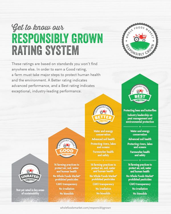 Whole Foods Market is rolling out a new produce rating system to promote sustainable farming practices. How much does it really mean? You be the judge.