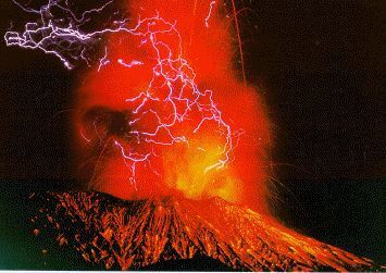 The Most Active Volcanoes of the World