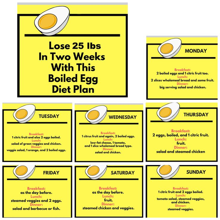 boiled egg diet recipes plan