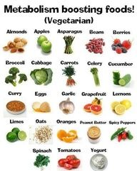 Metabolism Boosting Veggies