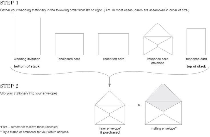 response card envelope size