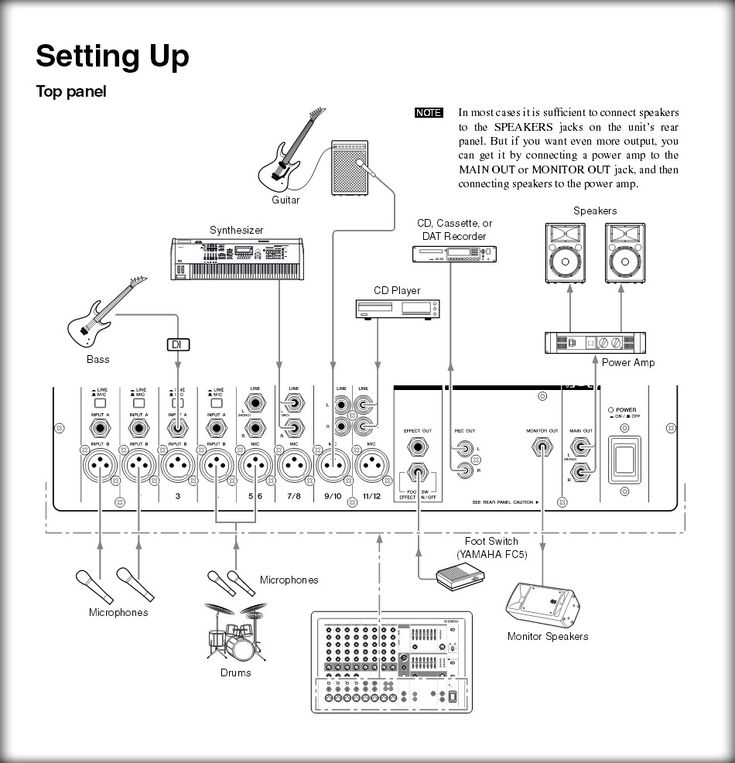 Pa System Wiring Diagram Daigram At