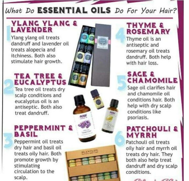 66 best essentially doterra images on pinterest doterra essential oils fandeluxe Gallery