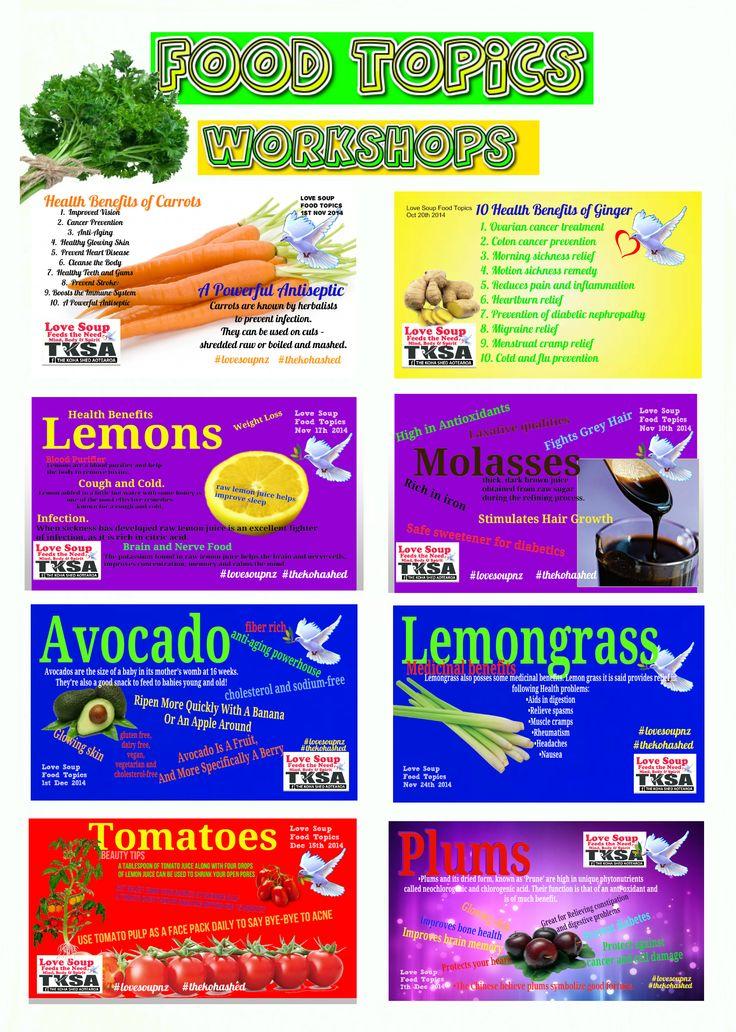 Food topics