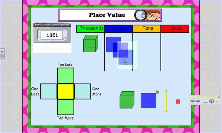 Calendar Math for the SMART Board