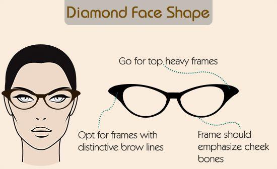 Eyeglass frames for diamond shape