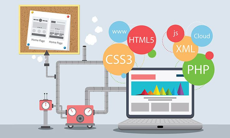 #Website_development_company_in_delhi Tech India Infotech is the best Website development Company in Delhi. We are expert in customized Website development for all types of categories of website at best prices. www.techindiainfotech.com/home/website-development-company-in-delhi