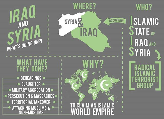 #infographic about the situation of #ISIS in #iraq and #Syria. #world #currentevents #Syriaisisislamicinfographics
