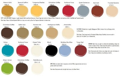 Whole House Color Palette Example Our Lady Of The Lakes Paint Whole House Color Palette