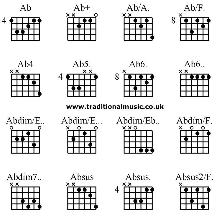 Advanced guitar chords:Ab Ab+ Ab/A. Ab/F , Ab4 Ab5. Ab6