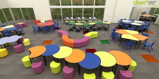 Modern Classroom Arrangement ~ Mle modern learning environments kindergarten classrom
