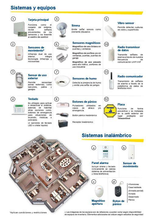 Conoce nuestros productos y pregunta por nuestros combos. www.telesentinel.com