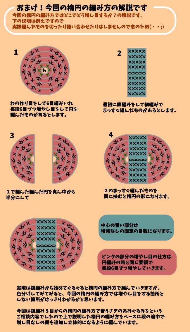 Ahh! This makes sense. How to understand Crocheting an oval