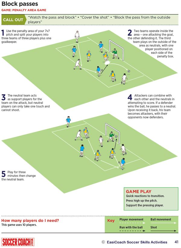A 3v3v3 Game To Give Your Players A Different Challenge Than They Are Used To The Game Encourage Soccer Drills For Kids Football Training Drills Soccer Drills