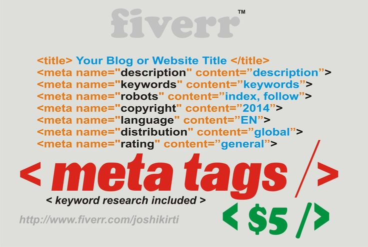joshikirti: create unique seo meta tags with keyword research for your blog or website for $5, on fiverr.com