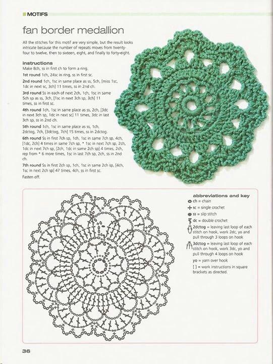 Mejores 10 imágenes de tejido crochet en Pinterest   Patrones de ...