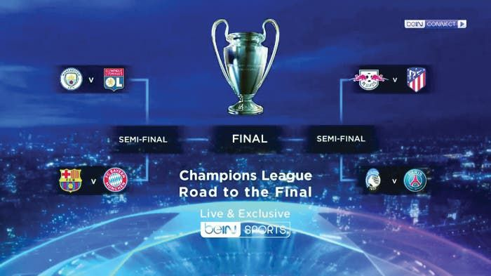 Europa League Fernsehen