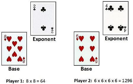 This Exponent Game helps students build important math skills while having fun.