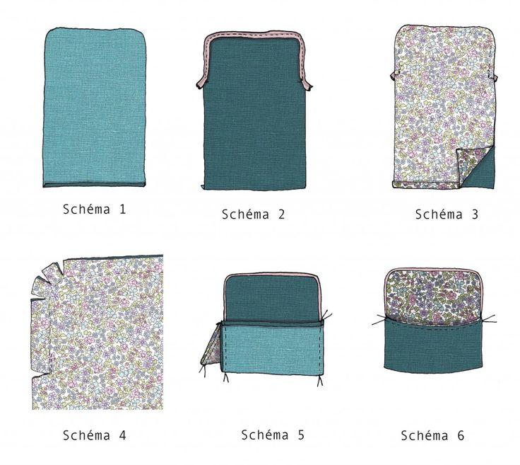 plus de 1000 id es propos de pochettes sacs banane sur. Black Bedroom Furniture Sets. Home Design Ideas