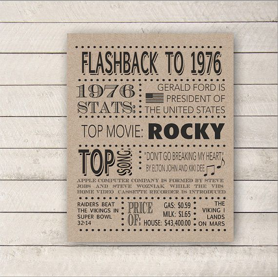 1976 poster, 40 ° compleanno, Flashback-1976, 1976 statistiche, 40 ° compleanno Poster, 40th Birthday Card, FILE digitale