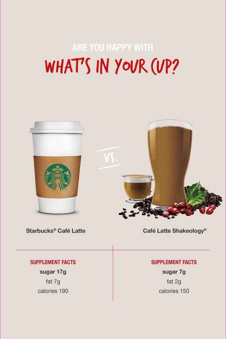 Starbuck's Cafe Latte Nutrition Facts VS Shakeology Cafe Latte Nutrition Facts