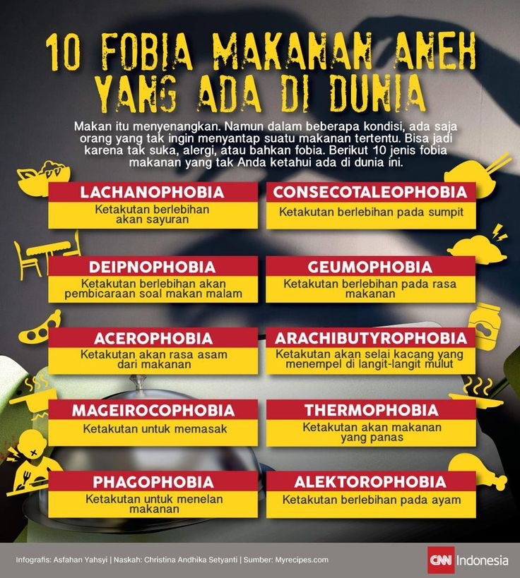 10 Fobia Aneh Gara-gara Makanan