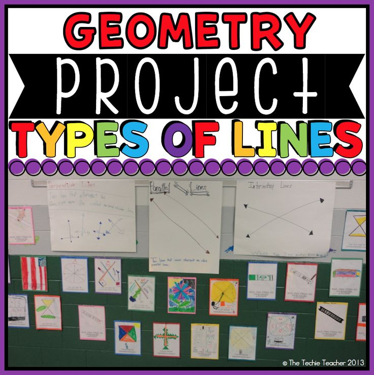 Your students will LOVE this Geometry project that covers the three types of lines: parallel lines, perpendicular lines and intersecting lines. This is a great way to combine art and math! Come grab this FREE activity.