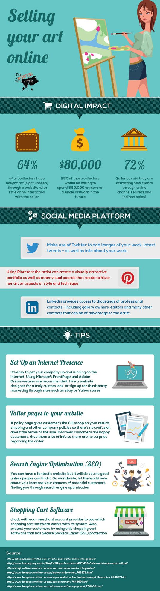 4 top tips for selling your art online | Infographic | Creative Bloq