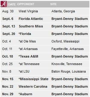 Alabama's 2014 schedule