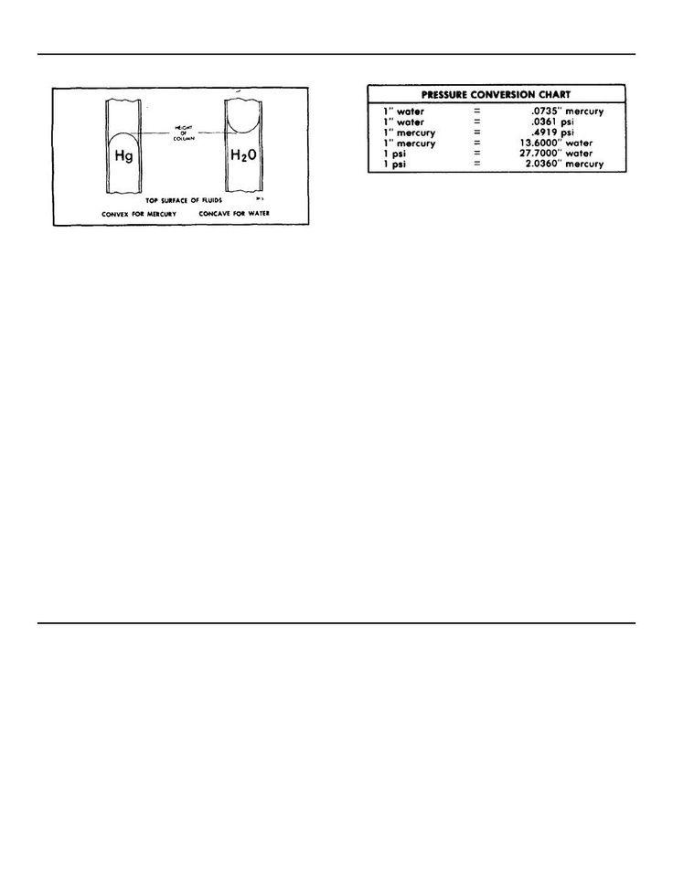 Best Instrumentation Images On   Electrical