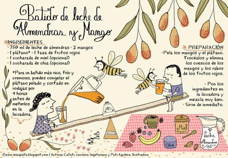 Reina Palta: Batido de Leche de Almendras y Mango
