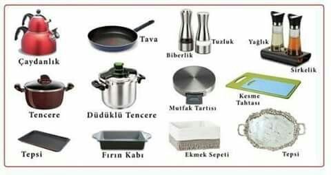 Kitchen utensils in Türkçe